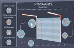 De vlakke deur van de infographicsgarage Stock Afbeeldingen