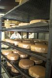 De voedselindustrie Royalty-vrije Stock Fotografie