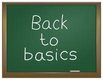 De volta aos princípios. Imagens de Stock