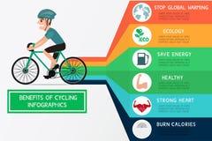 De voordelen om te cirkelen, infographics Royalty-vrije Stock Afbeelding