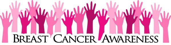 De voorlichting van borstkanker Stock Foto's