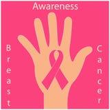 De voorlichting van borstkanker Stock Afbeelding