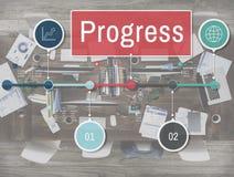 De vooruitgangsverbetering het Concept van Develoment van de Investeringsopdracht Royalty-vrije Stock Foto