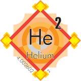 De vorm Periodieke Lijst van het helium van Elementen stock afbeelding