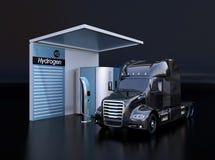 De vrachtwagen van de brandstofcel aangedreven het vullen waterstofgas in de Waterstofpost van de Brandstofcel vector illustratie