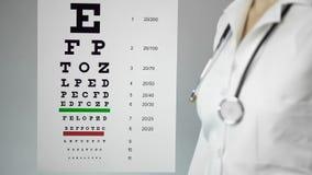 De vrouwelijke lijst van de oogarts dichtbijgelegen controle met brieven, geduldig onderzoek bij het ziekenhuis stock fotografie