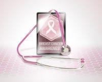 De waarschuwing van borstkanker Royalty-vrije Stock Foto's