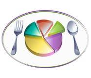 De wetenschap van voeding Stock Foto