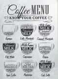 De wijnoogst van het koffiemenu stock illustratie