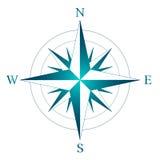 De wind nam met de benoeming van het Noorden, Zuiden, het Westen en het Oosten, v toe vector illustratie