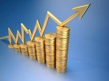 De winst van het geld Stock Afbeeldingen