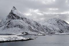 De winterlandschap in Lofoten-Archipel stock afbeelding