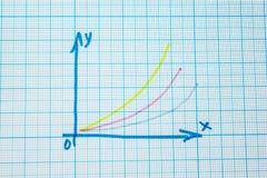 De wiskundige grafiek in het notitieboekje wordt geregeld royalty-vrije stock foto