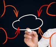 De wolk van de Buisnessmantekening met oranje pijlen Stock Foto