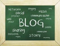 De wolk van het blogwoord Royalty-vrije Stock Afbeeldingen