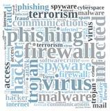 De wolk van het viruswoord Royalty-vrije Stock Foto