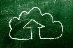De wolk van IT op schoolbord Stock Afbeelding