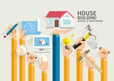 De Woningbouwdienst en Onderhoud royalty-vrije illustratie