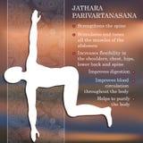De yoga stelt infographics, voordelen van praktijk Royalty-vrije Stock Foto