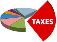 De zaken zijn de belastingengrafiek verschuldigd van het hoge belastingsdeel Stock Foto's