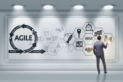 De zakenman in behendig software-ontwikkelingconcept royalty-vrije stock afbeeldingen