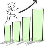 De zakenman beklimt op grafieken De groei bedrijfsconcept Royalty-vrije Stock Fotografie