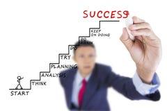 De zakenman kijkt omhooggaande en het schrijven stap aan succes Royalty-vrije Stock Afbeelding