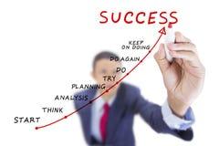 De zakenman kijkt omhooggaande en het schrijven stap aan succes Stock Foto's