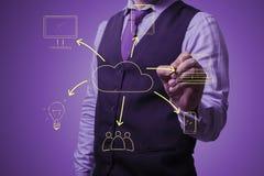 De zakenman trekt een virtuele wolk royalty-vrije stock afbeeldingen