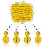 De zitting van de brainstorming vector illustratie