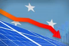 De zonne-energiemacht die van Micronesië grafiek, pijl verlagen - vernieuwbare natuurlijke energie industriële illustratie 3D Ill royalty-vrije illustratie
