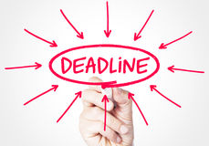 Deadline. Concept sketched on screen royalty free stock photo