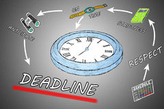 Deadline concept Royalty Free Stock Photos
