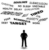 Deadlines and submission Stock Photography