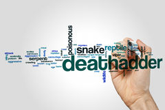 Deathadder word cloud Royalty Free Stock Photography