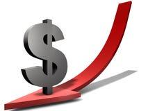 Debolezza del dollaro Fotografia Stock Libera da Diritti