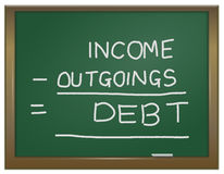 Debt concept. Illustration depicting a green chalk board with the words 'income - outgoings = debt' written on it in white chalk Royalty Free Stock Photo
