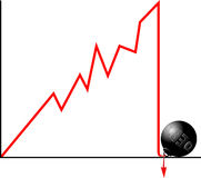 Debt concept. Bankruptcy because of debt concept.  Crashed down graph fastened to weight symbolizing debt Royalty Free Stock Photography