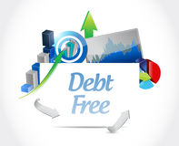 Debt free business board sign concept Royalty Free Stock Photos