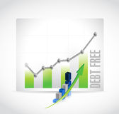 debt free business graph sign concept Royalty Free Stock Image