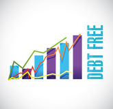 Debt free business graph sign concept. Illustration design over white Royalty Free Stock Photo