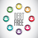 Debt free community sign concept Royalty Free Stock Image