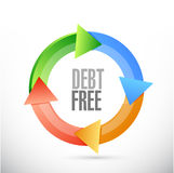 Debt free cycle sign concept illustration Stock Photography