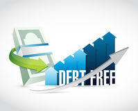 Debt free profits graph sign concept Royalty Free Stock Photos