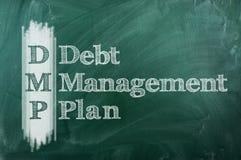 Debt Management Plan. DMP - Debt Management Plan acronym on green chalkboard Stock Photo