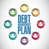 Debt management plan people diagram Stock Images