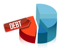 Debt pie chart. Illustration design over white Royalty Free Stock Images