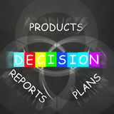 Deciding Displays Decision on Plans Reports and Products Stock Photos