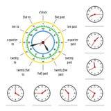 Decir el ejemplo del vector del tiempo Fotografía de archivo