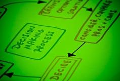 Decisión del diagrama Fotos de archivo libres de regalías